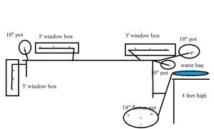 irrigation sketch